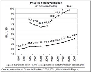 finanzkriseref-lm-200810 (1)