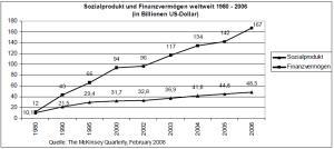 finanzkriseref-lm-200810 (2)
