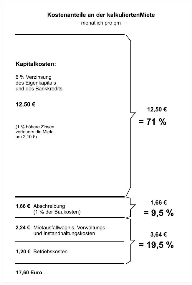 wohnen-clsch (2)