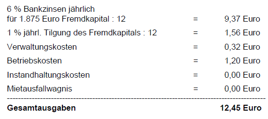 wohnen-clsch (3)