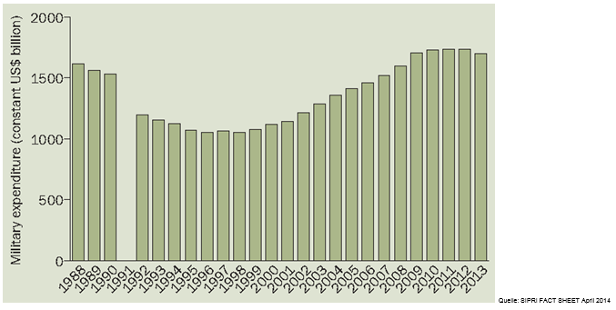 kraefteverhaeltnisse-ref-cs-20140802 (2)