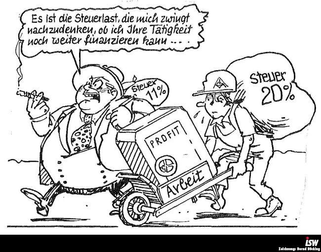 Zeichnung: Bernd Bücking. entnommen aus: report 42, S. 22