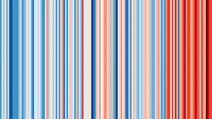 Die aktuelle Wetterlage und die Erderwärmung