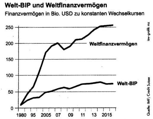 Fusionsverhandlungen von Deutscher Bank und Commerzbank