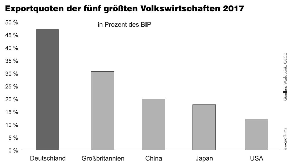 Konjunkturbericht 01/19: Krise, Delle, Rezession – Beobachtungen zur Konjunktur