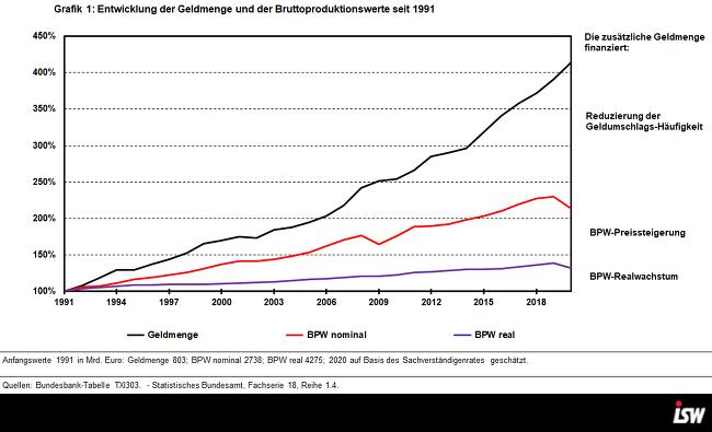 Die EZB flutet die Wirtschaft mit noch mehr Geld: Kommt jetzt die Inflation?