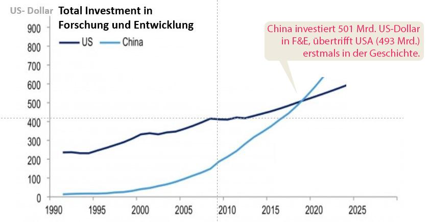Zwischenbilanz China - aktuelle Wirtschaftsdaten zur zweitgrößten Volkswirtschaft der Welt
